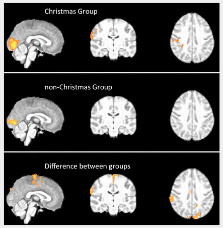Scientists found the 'Christmas spirit' with the use of an MRI